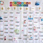 SDGs宣言カード